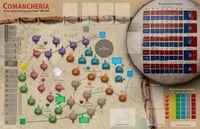 Board Game: Comanchería: The Rise and Fall of the Comanche Empire