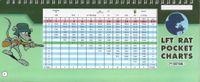 Board Game Accessory: Advanced Squad Leader: Le Franc-Tireur Rat Pocket Charts