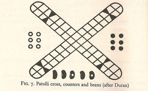 Board Game: Patolli