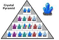 Board Game: Crystal Pyramid