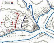 Depiction of the battle line