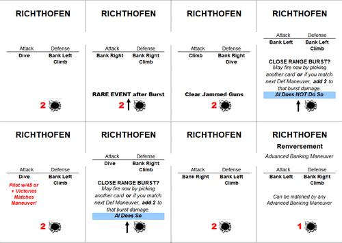 Board Game: Richthofen