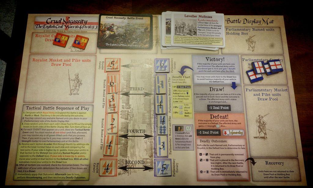 Board Game: Cruel Necessity: The English Civil Wars 1640-1653