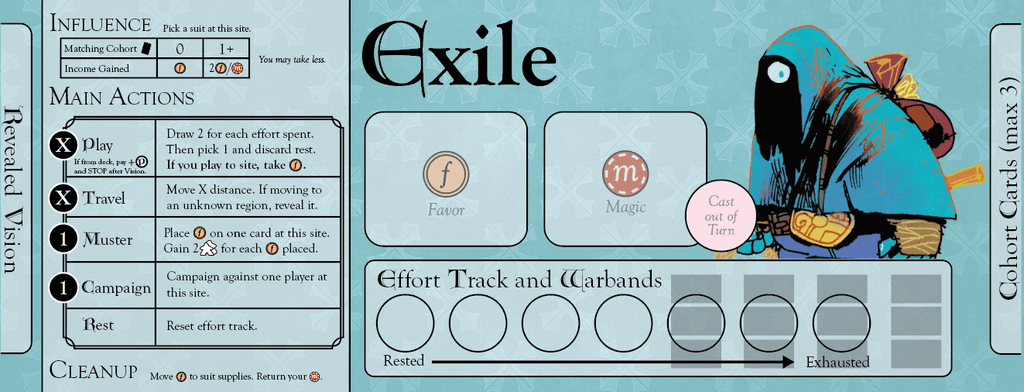 early prototype of an Exile players board