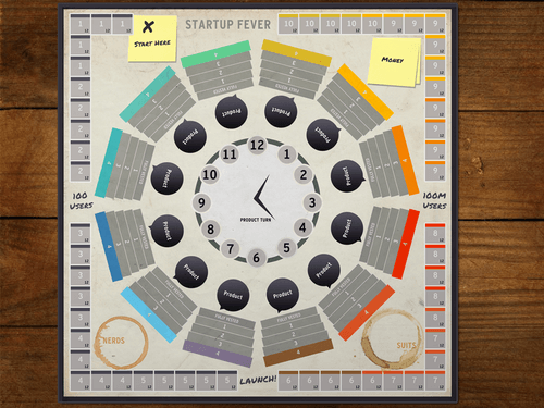 Board Game: Startup Fever