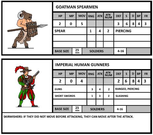 Board Game: Wars Of Phantasya