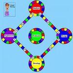 Board Game: ADDIE