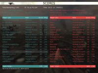 Video Game: Red Orchestra: Ostfront 41-45