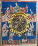 Board Game: Zodiac