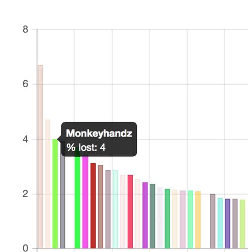 From gallery of monkeyhandz