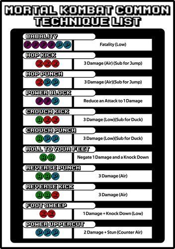 Board Game: Mortal Kombat Arena