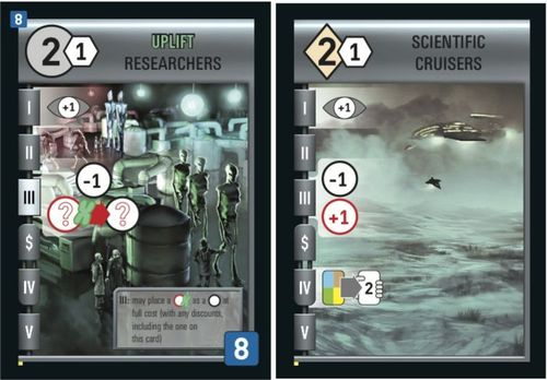 Board Game: Race for the Galaxy: Alien Artifacts