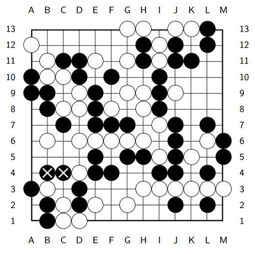 Board Game: Distrify