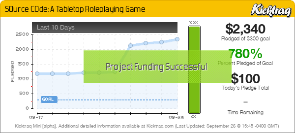 Kickstarter RPG Projects - 2016 | BoardGameGeek