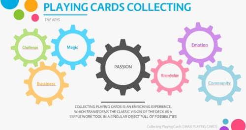 playing card collecting