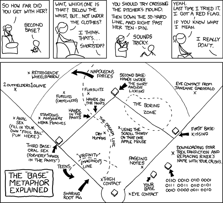 XKCD dating