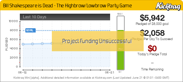 2015 · Crowdfunded games shipping from within the European