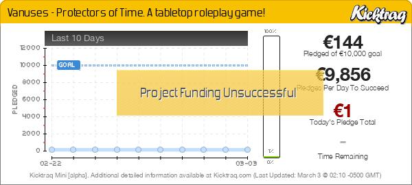 Kickstarter RPG Projects - 2019 | BoardGameGeek