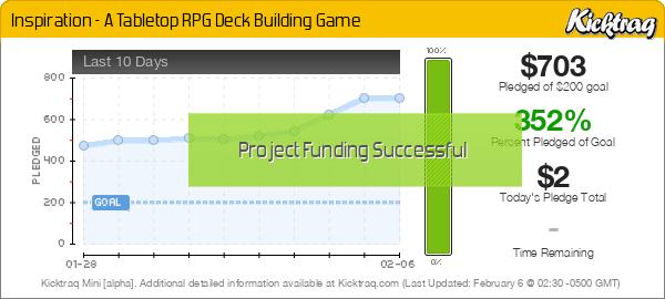 Kickstarter RPG Projects - 2015 | BoardGameGeek