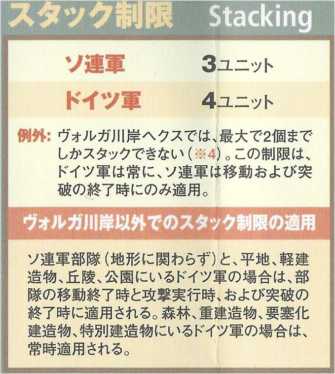 English translation of the Japanese game charts