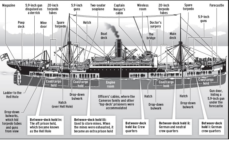 Exploring WW1 Merchant Raider ships | The Kaiser\'s Pirates ...