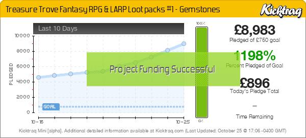 Kickstarter RPG Projects - 2018 | BoardGameGeek