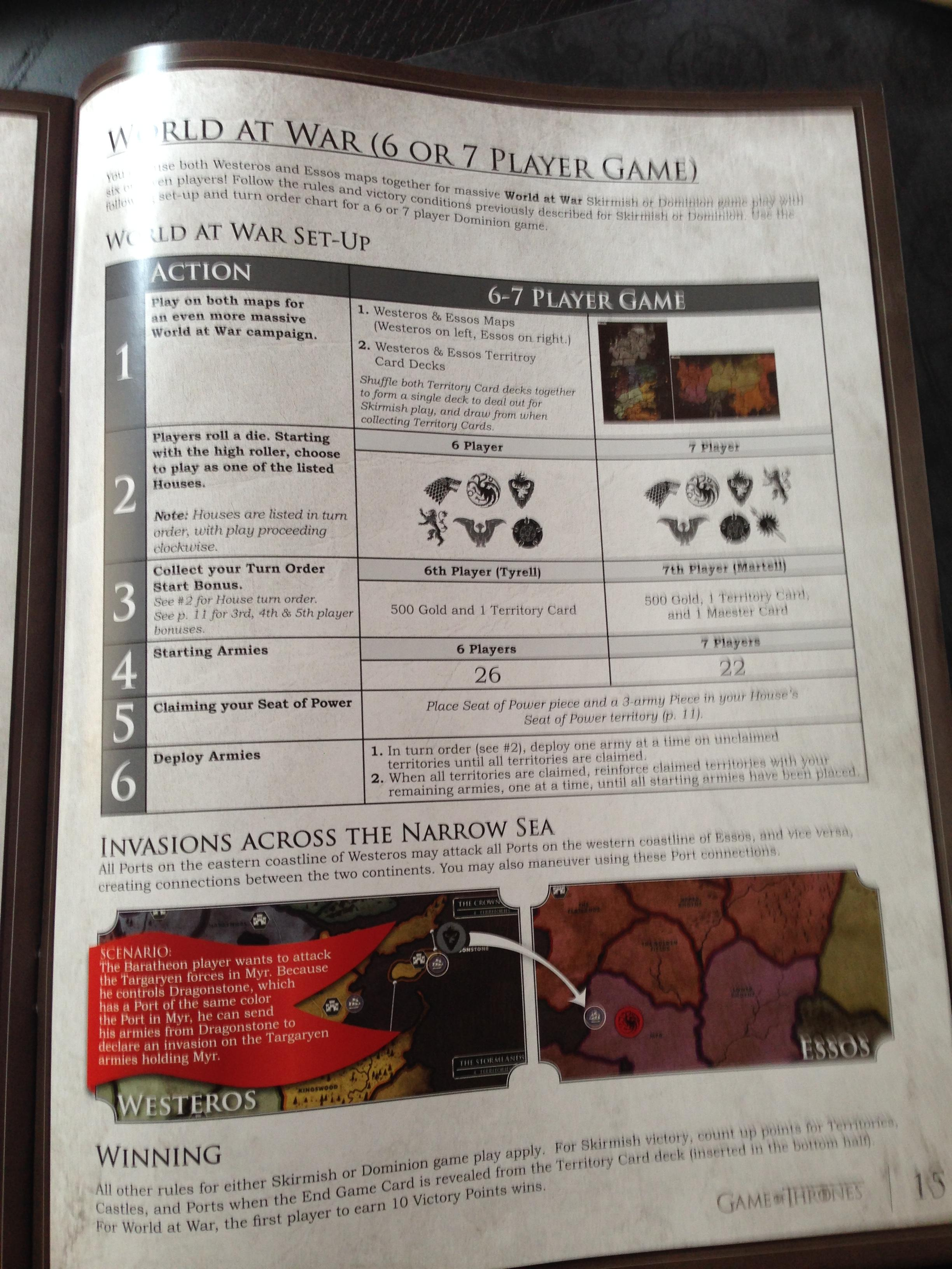 collect your turn order start bonus dominion risk game of thrones rh boardgamegeek com Board Game Instruction Manuals PDF Sample Game Board Directions
