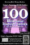 RPG Item: 100 Draconic Inspired Names for all Fantasy RPGs