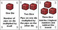 Board Game: PowerDice