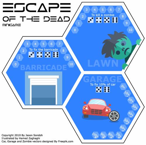 Board Game: Escape of the Dead Minigame