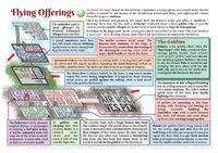 RPG Item: Flying Offerings