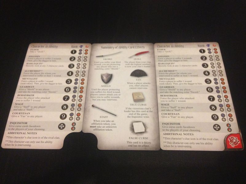 Each side of the reference cards and showing how the reference card is used to show only the clue marker of other cards.