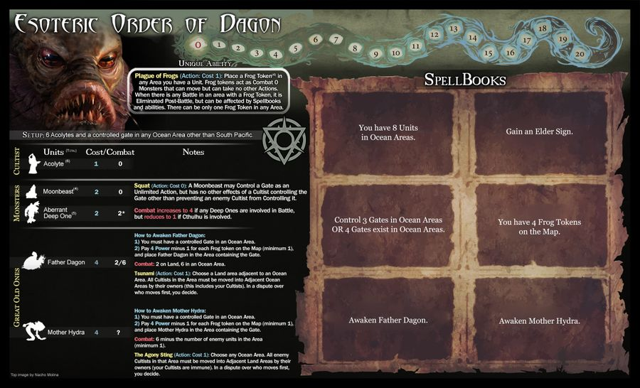 Esoteric Order of Dagon (Tested Homebrew Faction) | Cthulhu Wars