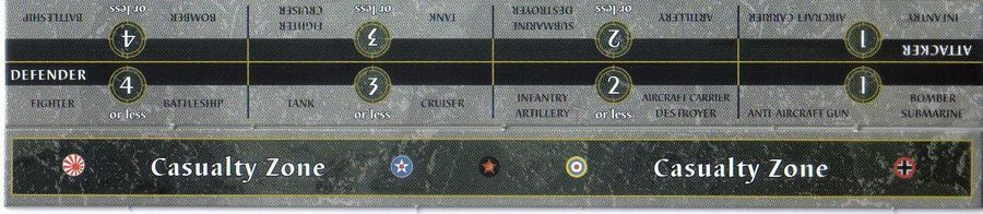 picture of the battle strip from A&A 1942