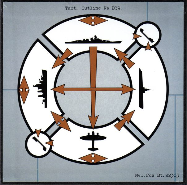 Picture of the Naval Battle Wheel from the game World in War