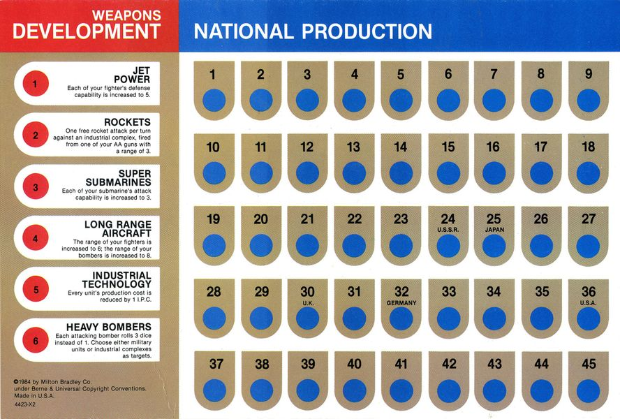 An A&A National Production / Weapons Development chart from BGG
