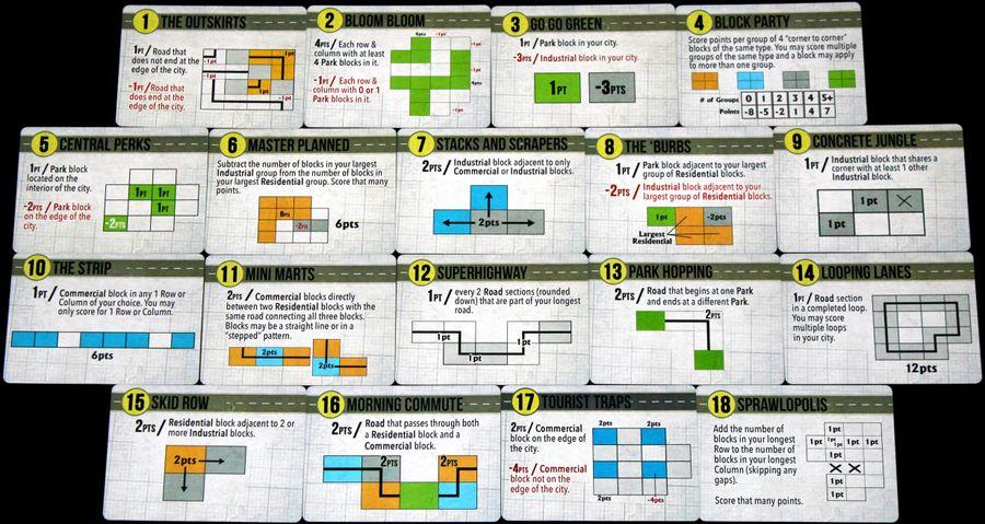 The scoring condition cards in Sprawlopolis!