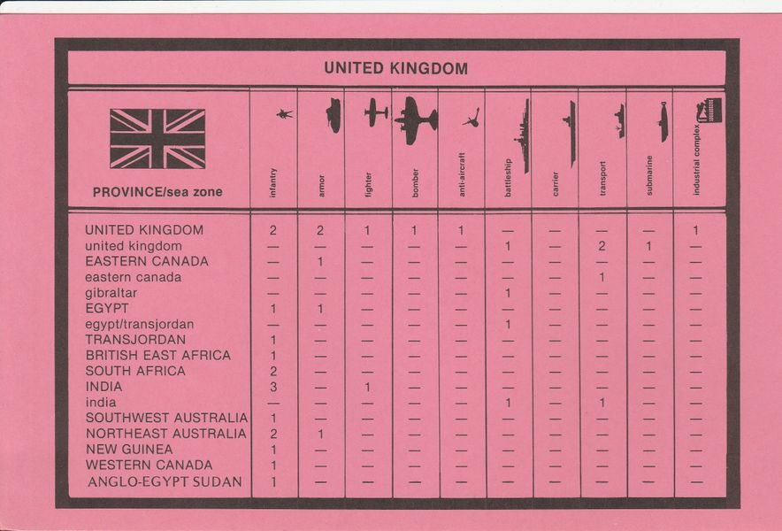 A picture with the setup card for the UK for the Nova Games edition of Axis & Allies.