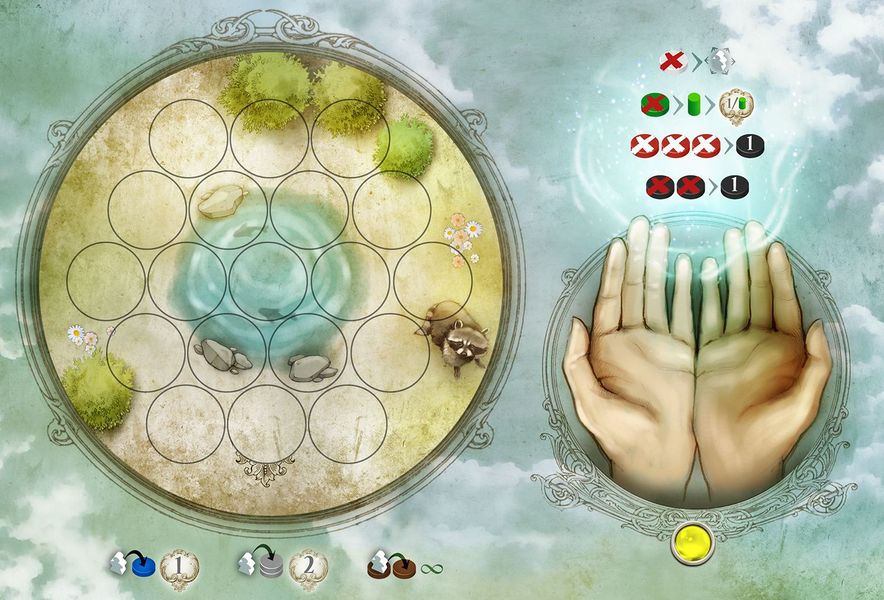 The playerboard for yellow player.
