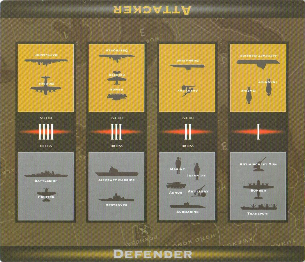 A picture of the Battle Chart for A&A Pacific