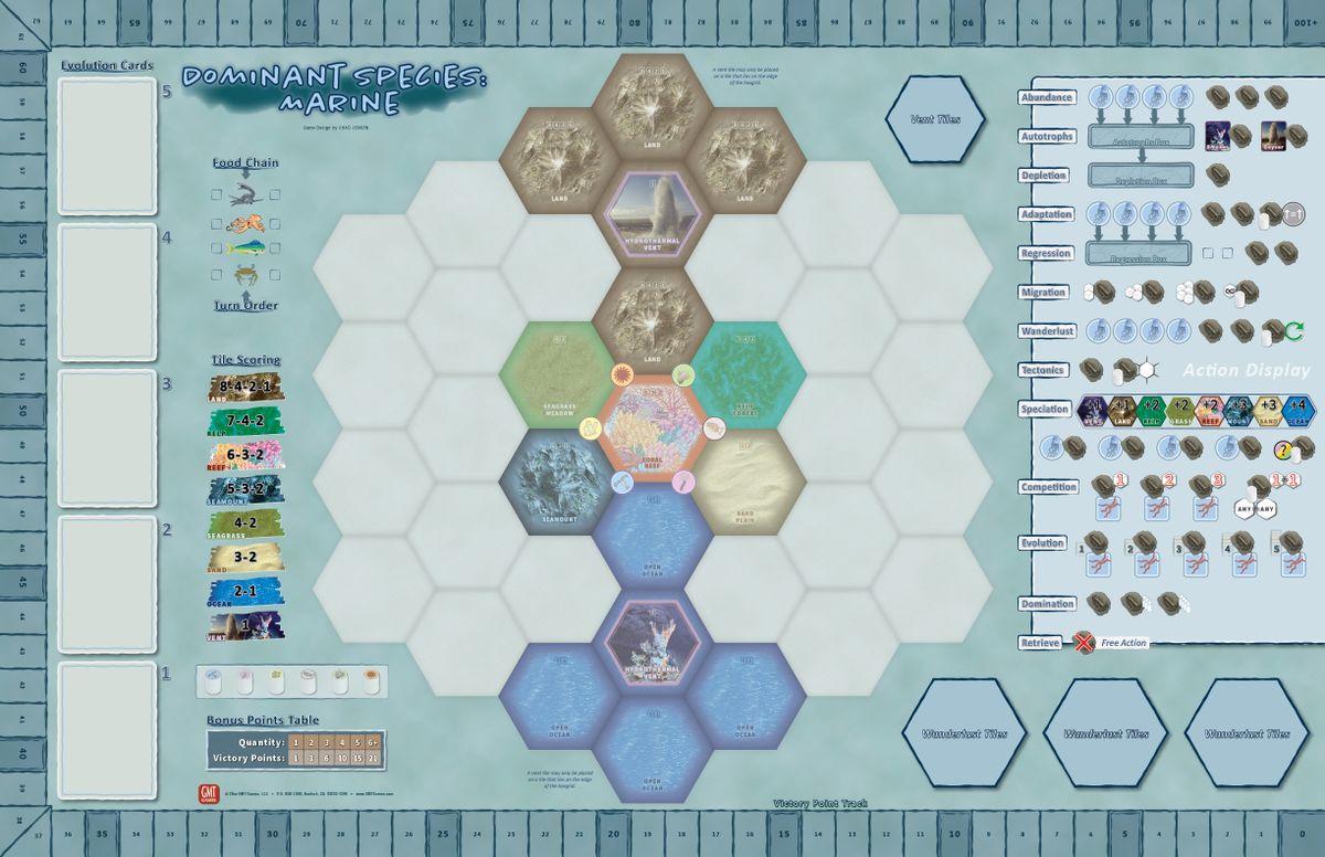 Secuelas GMT - Dominant species marine