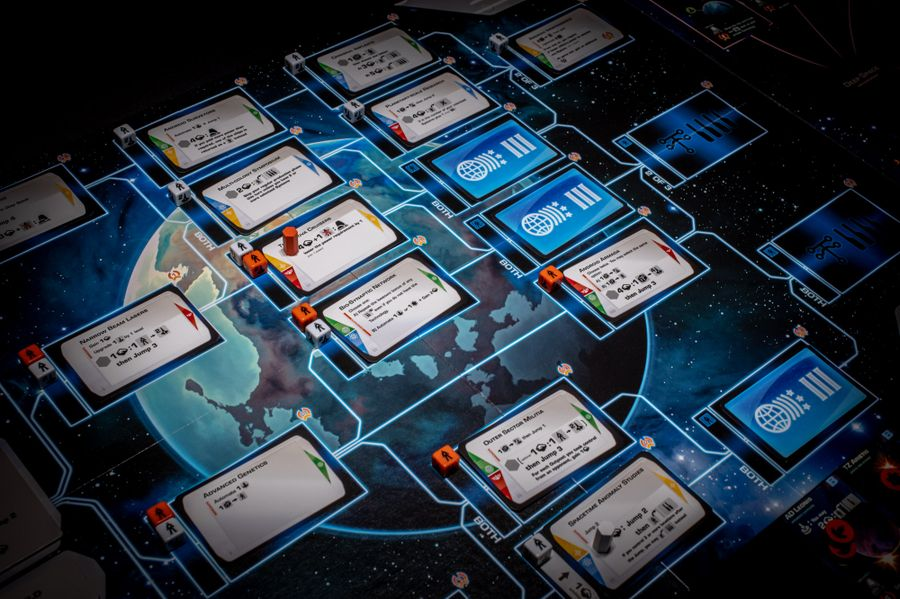 main board - tech tree at game end - 2-player game