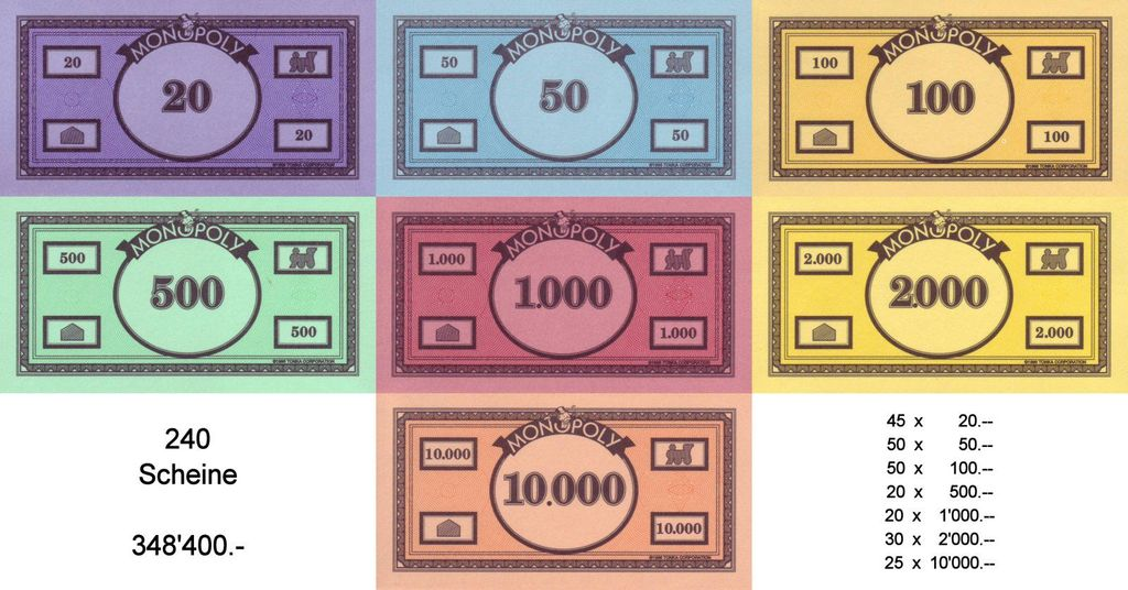 Monopoly Regeln Geld
