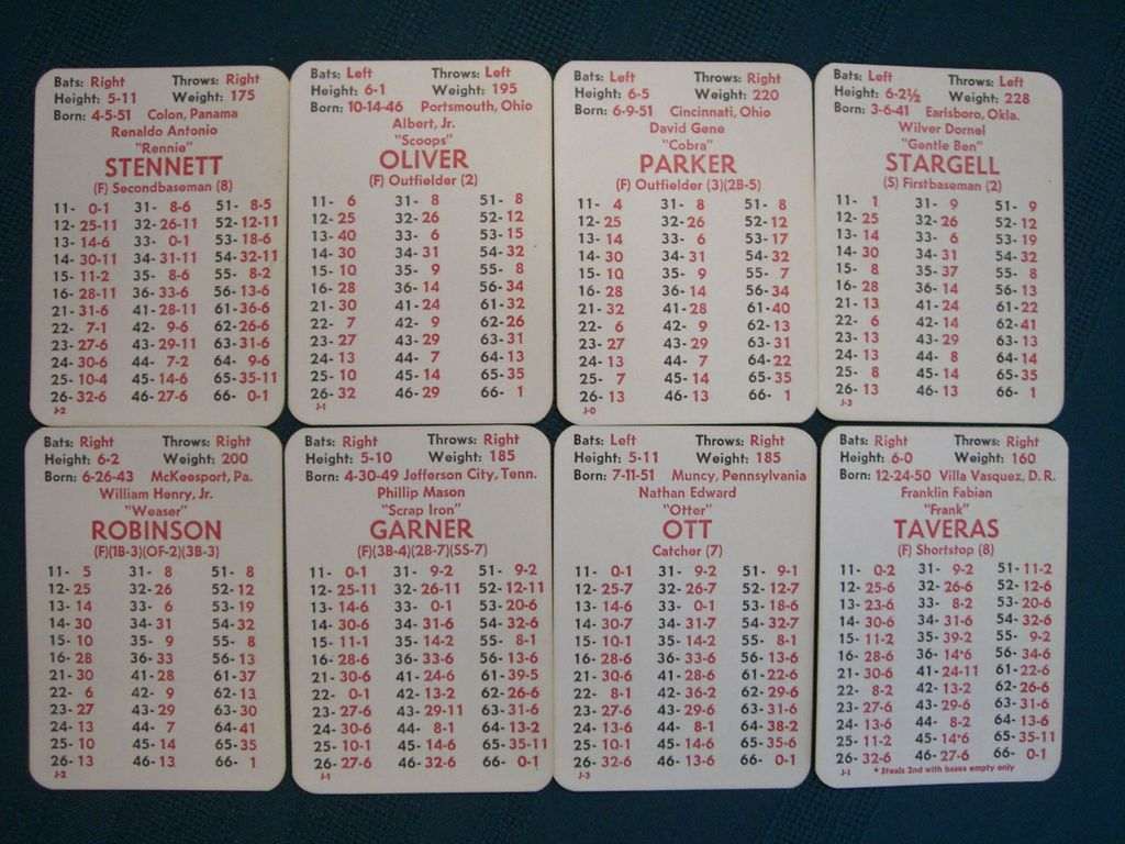 Doug Burgs Apba Baseball Card 12 List And Publication Data Wiki