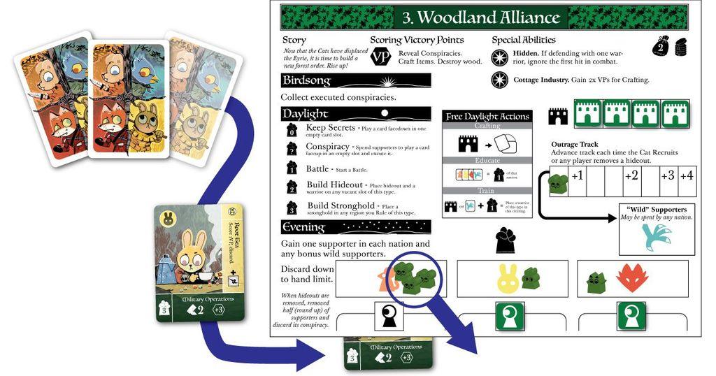 Designer Diary Woodland Runners Root Boardgamegeek