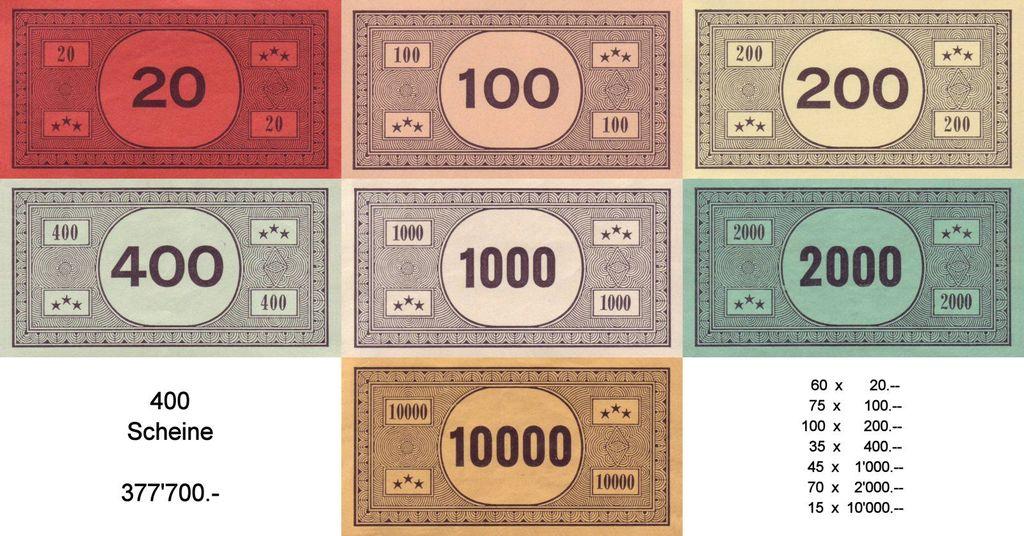 Schweizer Monopoly Ausgaben von 1939 - ca. 1990 | BoardGameGeek
