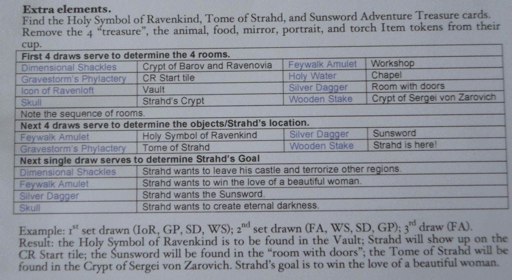 Impressions from a play of Adventure 31 - RAVENLOFT