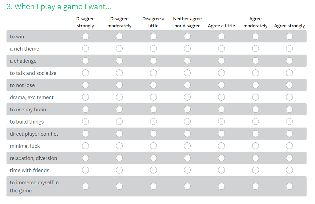 A Sampling Of Survey Results Psychology Of Board Games Boardgamegeek
