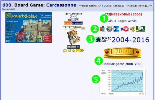 top 10 game website list