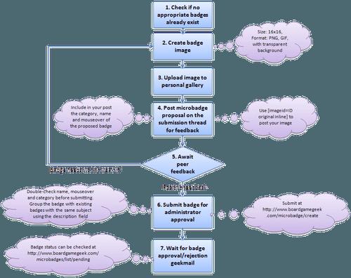 Microbadge | Wiki | BoardGameGeek